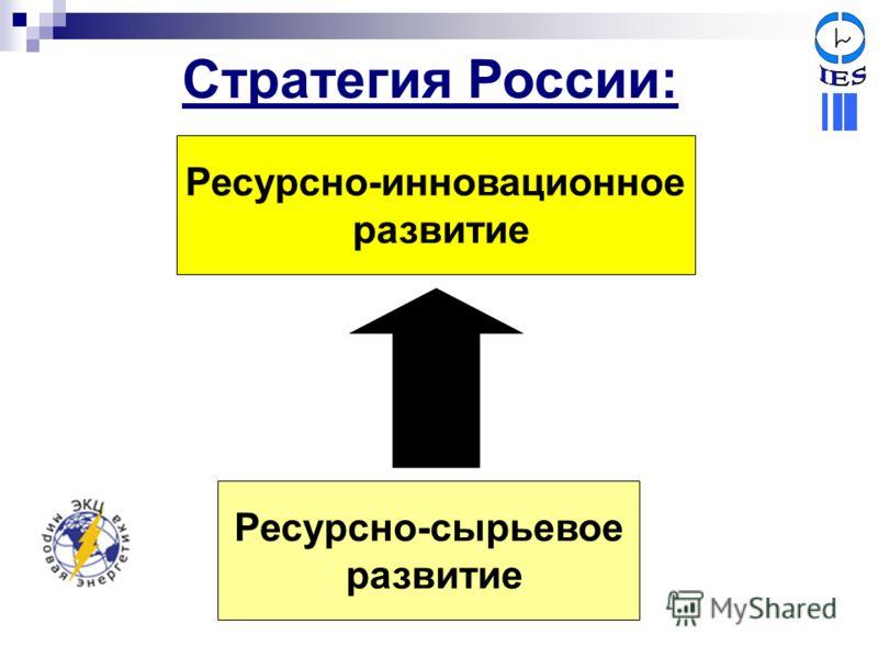 Стратегия России: Ресурсно-сырьевое развитие Ресурсно-инновационное развитие
