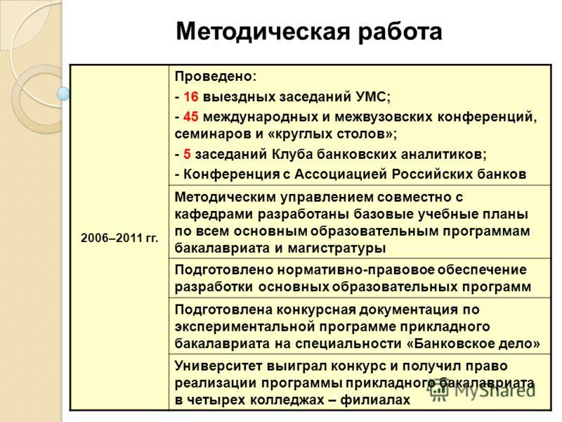 Методическая работа 2006–2011 гг. Проведено: - 16 выездных заседаний УМС; - 45 международных и межвузовских конференций, семинаров и «круглых столов»; - 5 заседаний Клуба банковских аналитиков; - Конференция с Ассоциацией Российских банков Методическ