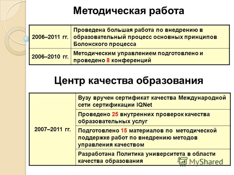 Методическая работа 2006–2011 гг. Проведена большая работа по внедрению в образовательный процесс основных принципов Болонского процесса 2006–2010 гг. Методическим управлением подготовлено и проведено 8 конференций Центр качества образования 2007–201