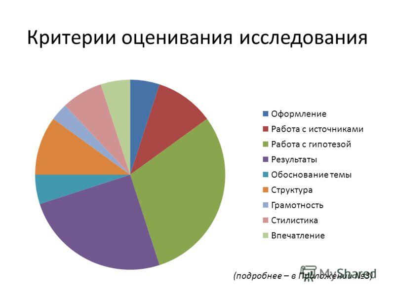 Критерии оценивания исследования (подробнее – в Приложении 3)