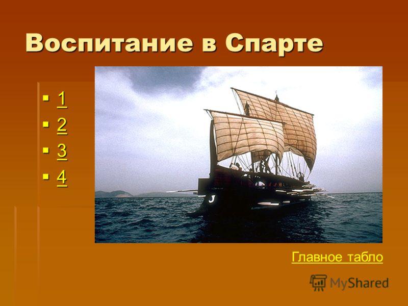 Воспитание в Спарте 1 1 2 2 3 3 4 4 Главное табло