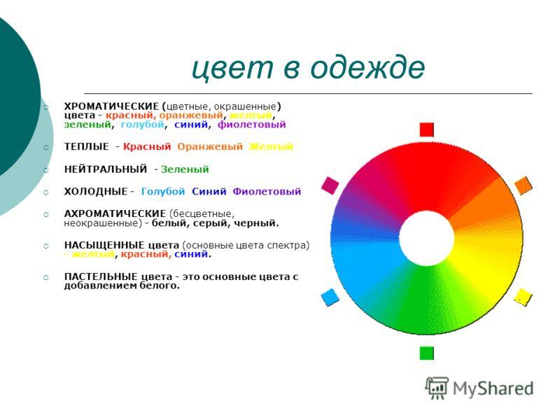 цвет в одежде ХРОМАТИЧЕСКИЕ (цветные, окрашенные) цвета - красный, оранжевый, желтый, зеленый, голубой, синий, фиолетовый ТЕПЛЫЕ - Красный Оранжевый Желтый НЕЙТРАЛЬНЫЙ - Зеленый ХОЛОДНЫЕ - Голубой Синий Фиолетовый АХРОМАТИЧЕСКИЕ (бесцветные, неокраше