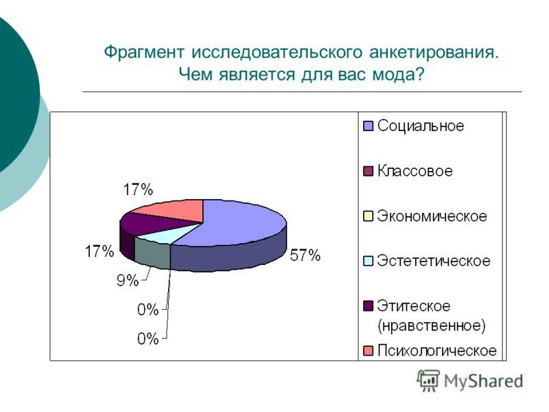 Фрагмент исследовательского анкетирования. Чем является для вас мода?