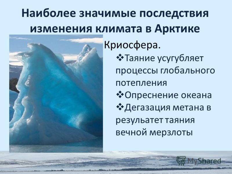 5 Наиболее значимые последствия изменения климата в Арктике Криосфера. Таяние усугубляет процессы глобального потепления Опреснение океана Дегазация метана в резульатет таяния вечной мерзлоты