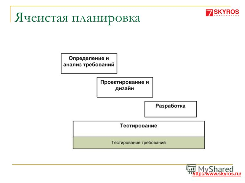Ячеистая планировка http://www.skyros.ru/