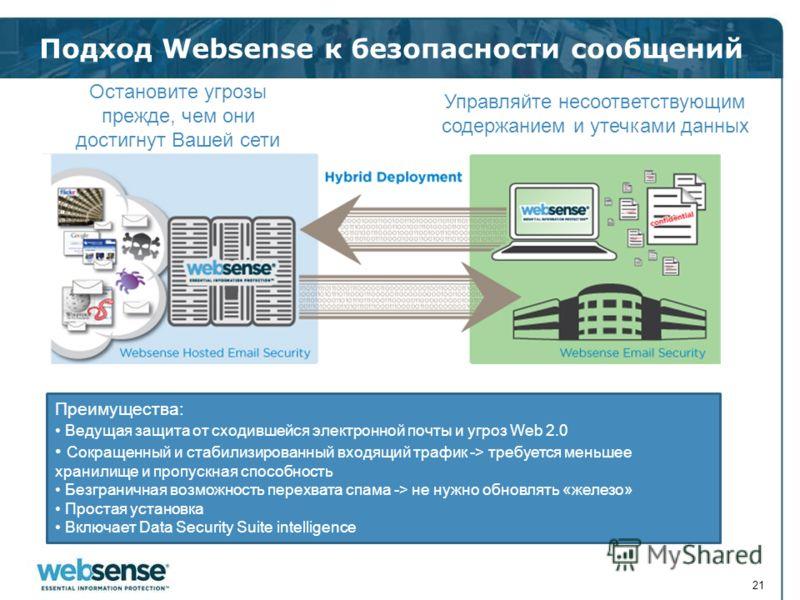 Подход Websense к безопасности сообщений 21 Остановите угрозы прежде, чем они достигнут Вашей сети Управляйте несоответствующим содержанием и утечками данных Преимущества: Ведущая защита от сходившейся электронной почты и угроз Web 2.0 Сокращенный и