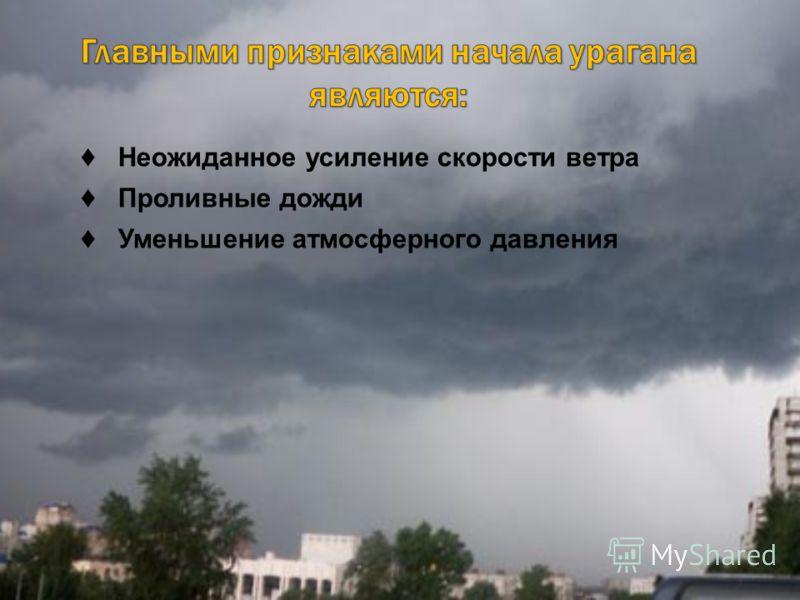 Неожиданное усиление скорости ветра Проливные дожди Уменьшение атмосферного давления