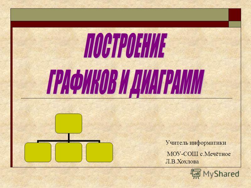 Учитель информатики МОУ-СОШ с.Мечётное Л.В.Хохлова