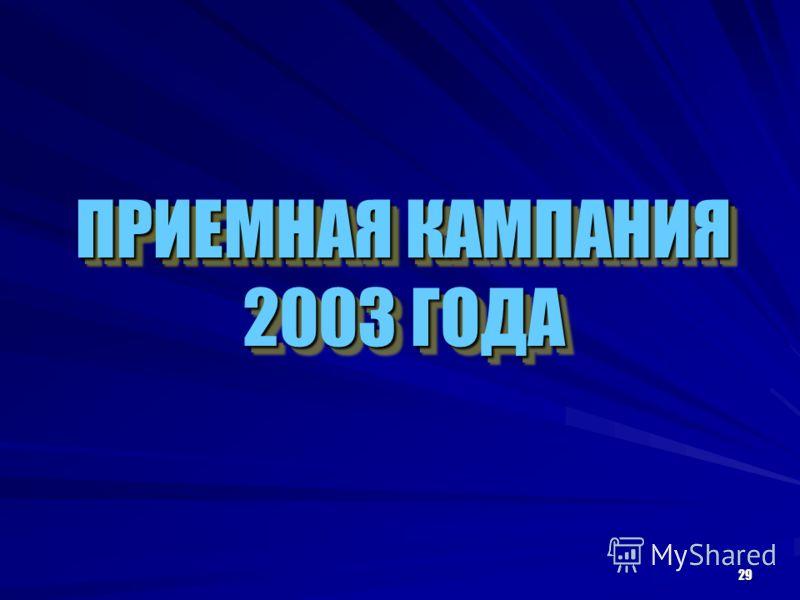 29 ПРИЕМНАЯ КАМПАНИЯ 2003 ГОДА