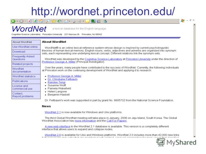 http://wordnet.princeton.edu/