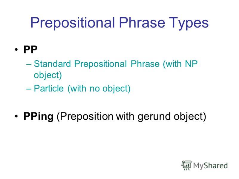 Prepositional Phrase Types PP –Standard Prepositional Phrase (with NP object) –Particle (with no object) PPing (Preposition with gerund object)