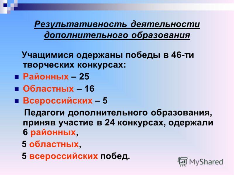 Результативность деятельности дополнительного образования Учащимися одержаны победы в 46-ти творческих конкурсах: Районных – 25 Областных – 16 Всероссийских – 5 Педагоги дополнительного образования, приняв участие в 24 конкурсах, одержали 6 районных,