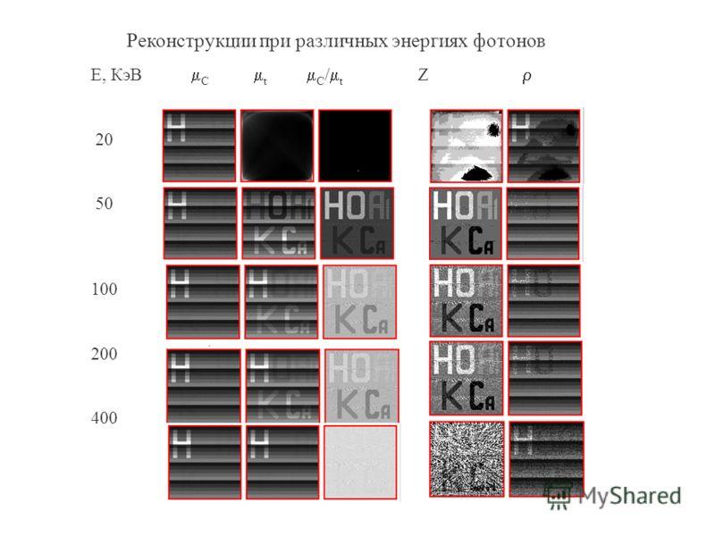 E, КэВ C t C / t Z 20 50 100 200 400 Реконструкции при различных энергиях фотонов