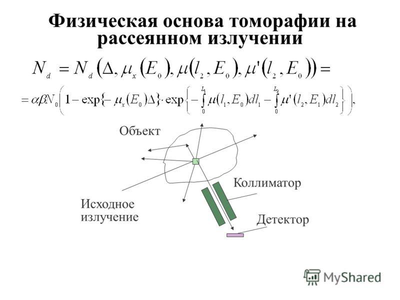 Физическая основа томорафии на рассеянном излучении Исходное излучение Объект Коллиматор Детектор