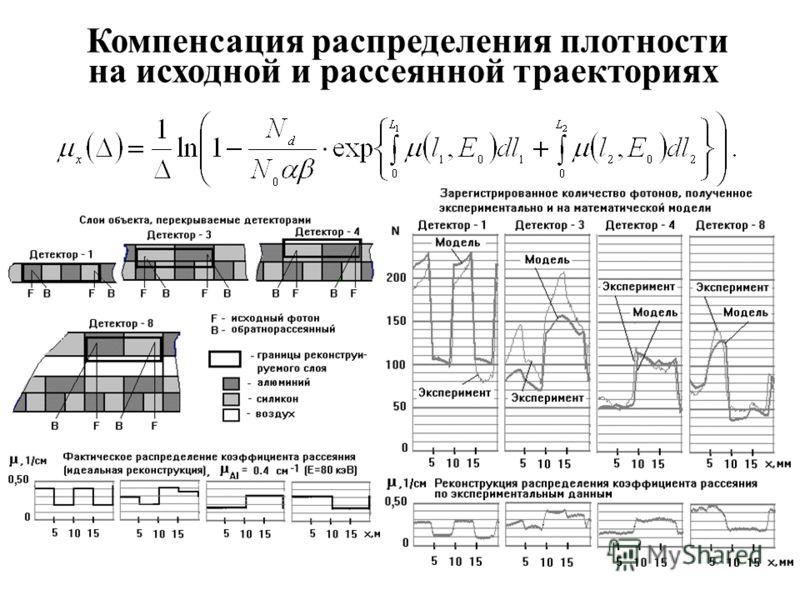 Компенсация распределения плотности на исходной и рассеянной траекториях
