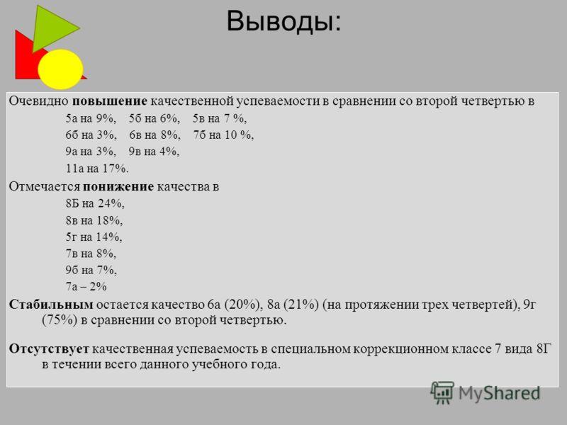 Выводы: Очевидно повышение качественной успеваемости в сравнении со второй четвертью в 5а на 9%, 5б на 6%, 5в на 7 %, 6б на 3%, 6в на 8%, 7б на 10 %, 9а на 3%, 9в на 4%, 11а на 17%. Отмечается понижение качества в 8Б на 24%, 8в на 18%, 5г на 14%, 7в