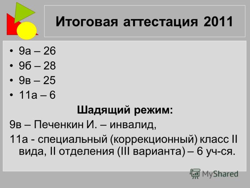 Итоговая аттестация 2011 9а – 26 9б – 28 9в – 25 11а – 6 Шадящий режим: 9в – Печенкин И. – инвалид, 11а - специальный (коррекционный) класс II вида, II отделения (III варианта) – 6 уч-ся.