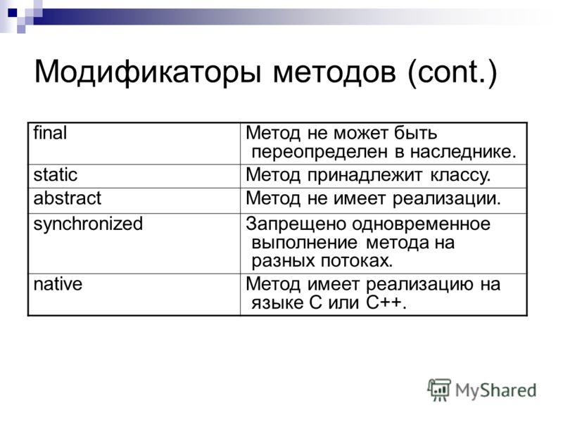 Модификаторы методов (cont.) finalМетод не может быть переопределен в наследнике. staticМетод принадлежит классу. abstractМетод не имеет реализации. synchronizedЗапрещено одновременное выполнение метода на разных потоках. nativeМетод имеет реализацию