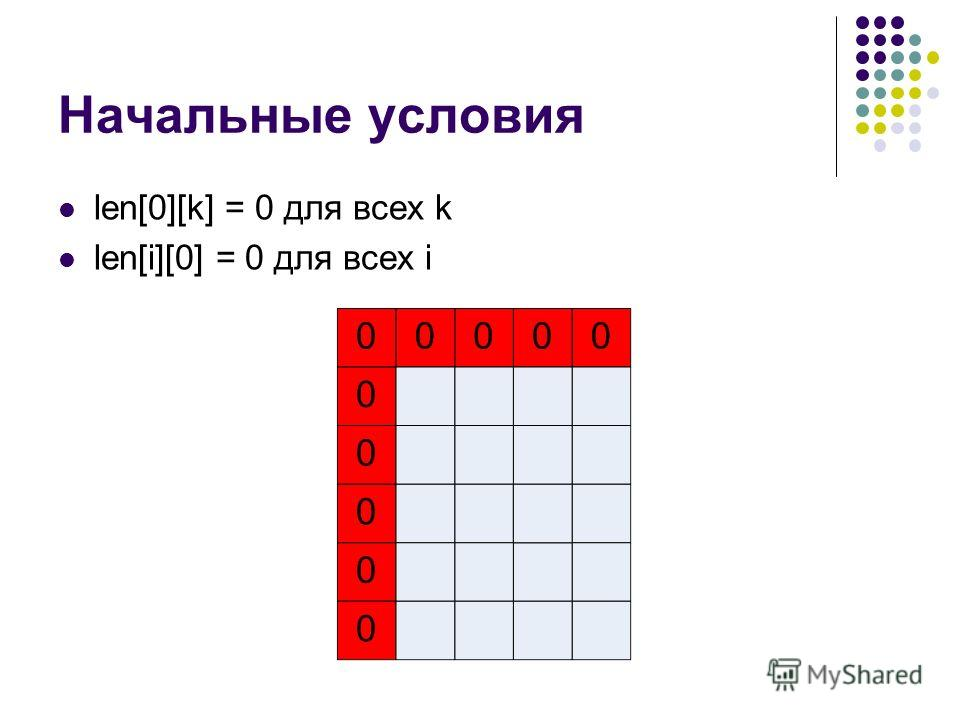 Начальные условия len[0][k] = 0 для всех k len[i][0] = 0 для всех i