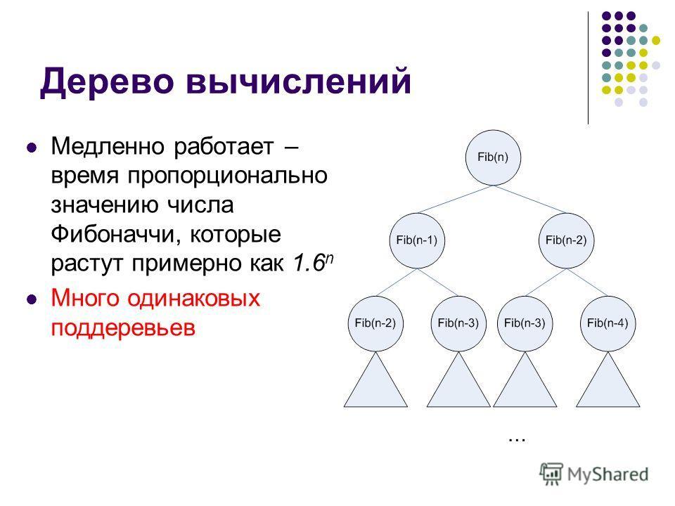 Дерево вычислений Медленно работает – время пропорционально значению числа Фибоначчи, которые растут примерно как 1.6 n Много одинаковых поддеревьев