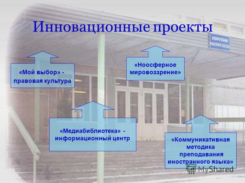 Инновационные проекты «Мой выбор» - правовая культура «Коммуникативная методика преподавания иностранного языка» «Ноосферное мировоззрение» «Медиабиблиотека» - информационный центр