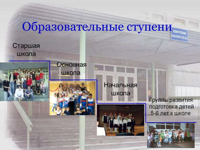 Образовательные ступени Группы развития: подготовка детей 5-6 лет к школе Основная школа. Старшая школа Начальная школа