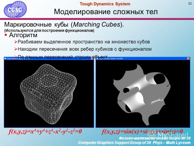 Физико-математический лицей 30 Computer Graphics Support Group of 30 Phys – Math Lyceum 11 Tough Dynamics System Физико-математический лицей 30 Computer Graphics Support Group of 30 Phys – Math Lyceum 11 Tough Dynamics System f(x,y,z)=x 4 +y 4 +z 4 -