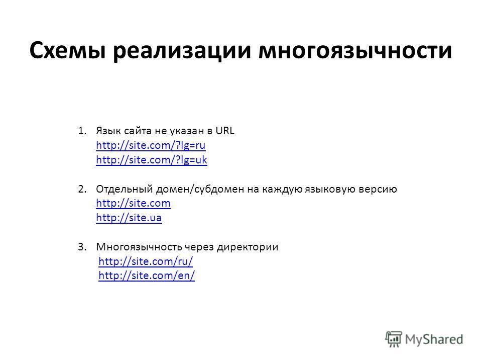 Схемы реализации многоязычности 1.Язык сайта не указан в URL http://site.com/?lg=ru http://site.com/?lg=uk http://site.com/?lg=ru http://site.com/?lg=uk 2.Отдельный домен/субдомен на каждую языковую версию http://site.com http://site.ua http://site.c