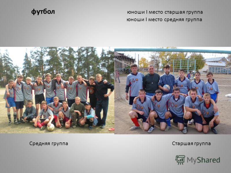футбол юноши I место старшая группа юноши I место средняя группа Средняя группаСтаршая группа