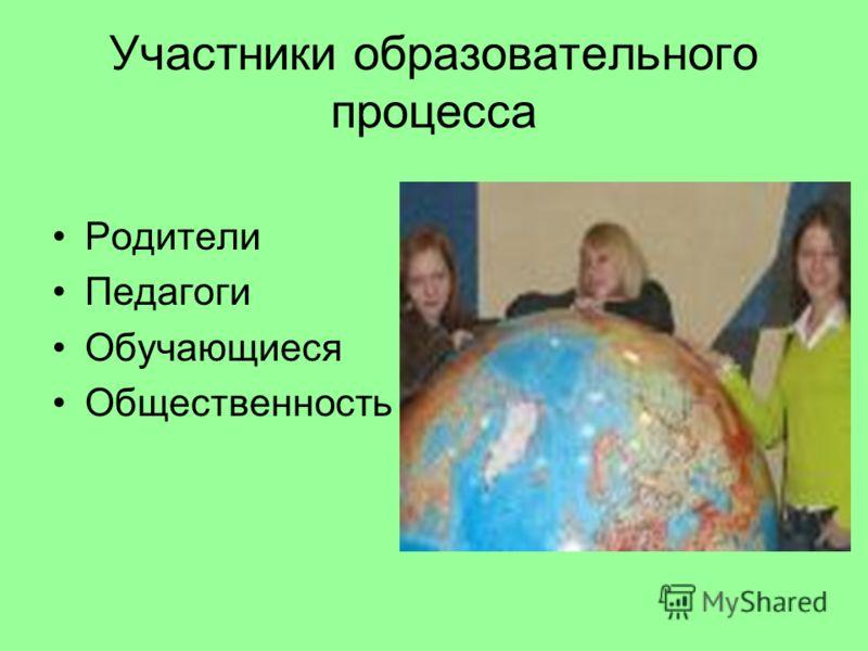Участники образовательного процесса Родители Педагоги Обучающиеся Общественность и др.