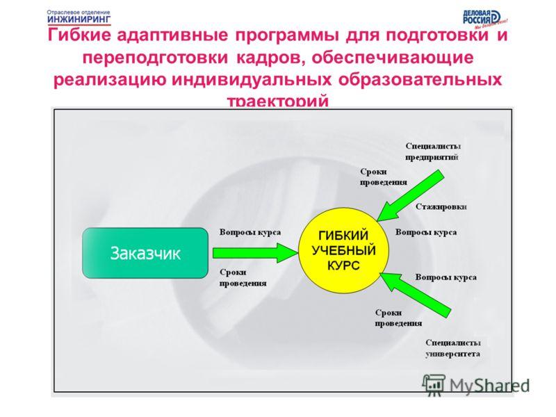 Гибкие адаптивные программы для подготовки и переподготовки кадров, обеспечивающие реализацию индивидуальных образовательных траекторий
