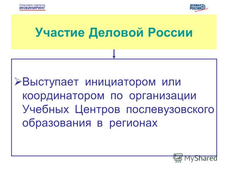 Участие Деловой России Выступает инициатором или координатором по организации Учебных Центров послевузовского образования в регионах