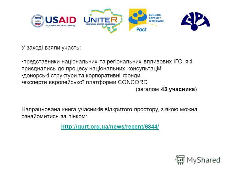 У заході взяли участь: представники національних та регіональних впливових ІГС, які приєднались до процесу національних консультацій донорські структури та корпоративні фонди експерти європейської платформи CONCORD (загалом 43 учасника) Напрацьована