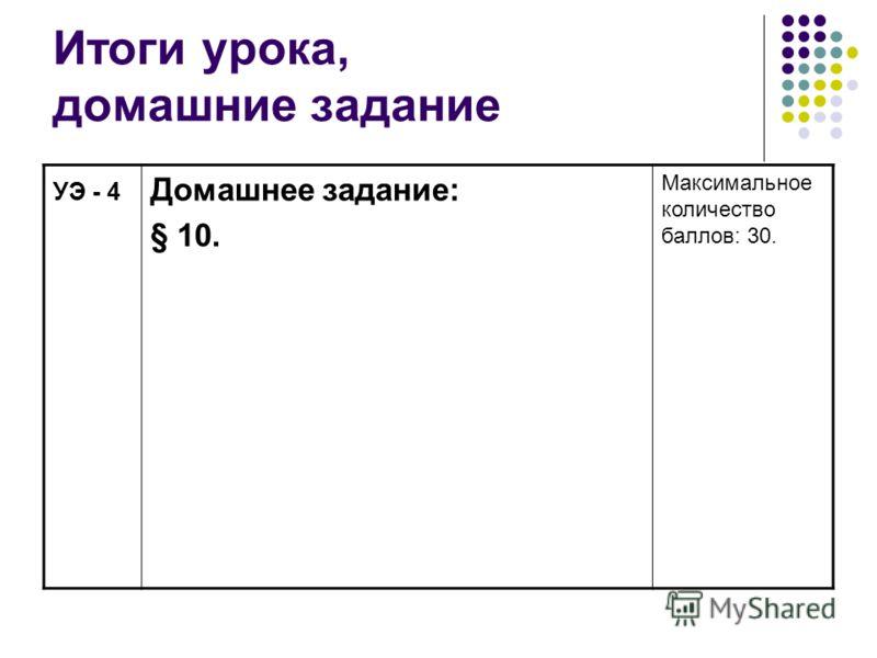 Итоги урока, домашние задание УЭ - 4 Домашнее задание: § 10. Максимальное количество баллов: 30.