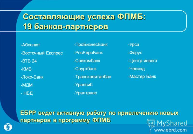 Составляющие успеха ФПМБ: 19 банков-партнеров ЕБРР ведет активную работу по привлечению новых партнеров в программу ФПМБ -Абсолют -Восточный Eкспрес -ВТБ 24 -КМБ -Локо-Банк -МДМ - НБД -ПроБизнесБанк -РосЕвроБанк -Совкомбанк -Спуртбанк -Транскапиталба