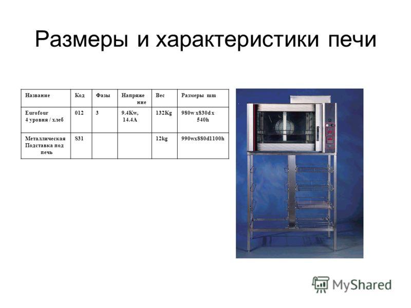 Размеры и характеристики печи НазваниеКодФазыНапряже ние ВесРазмеры mm Eurofour 4 уровня / хлеб 01239.4Kw, 14.4A 132Kg980w x830d x 540h Металлическая Подставка под печь S3112kg990wx880d1100h