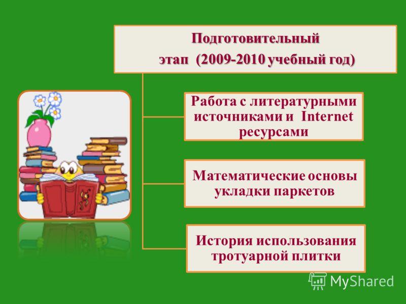Подготовительный этап (2009-2010 учебный год) этап (2009-2010 учебный год) Работа с литературными источниками и Internet ресурсами Математические основы укладки паркетов История использования тротуарной плитки
