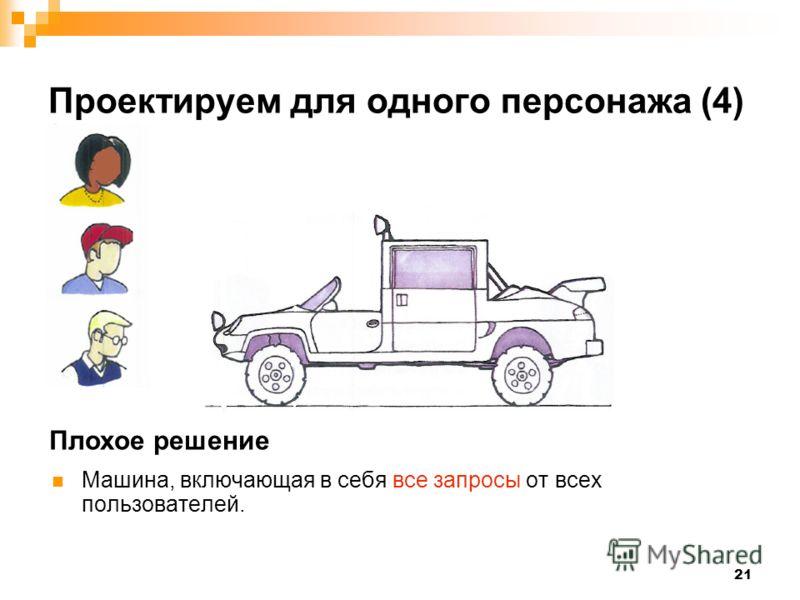 21 Проектируем для одного персонажа (4) Машина, включающая в себя все запросы от всех пользователей. Плохое решение