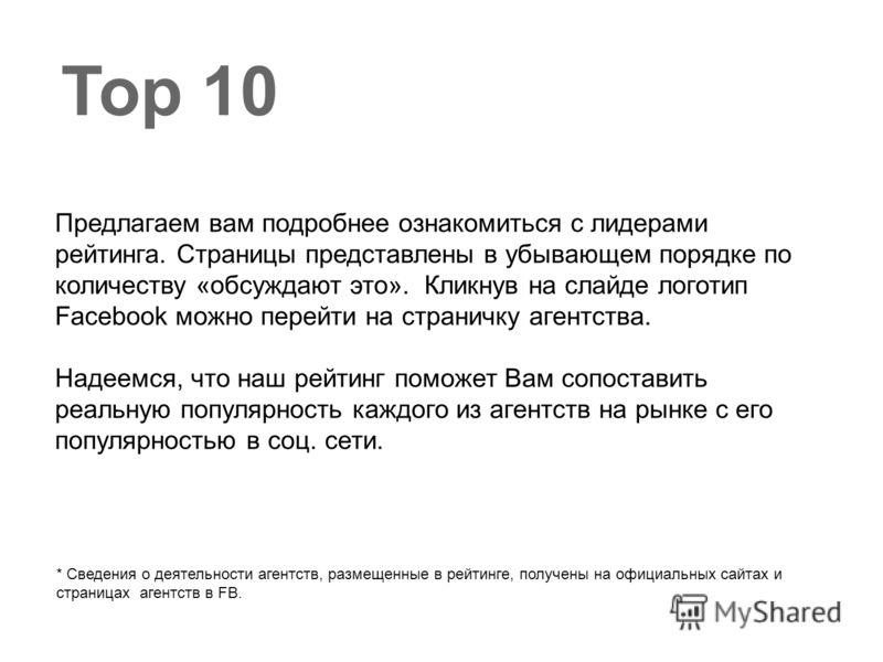 Top 10 Предлагаем вам подробнее ознакомиться с лидерами рейтинга. Страницы представлены в убывающем порядке по количеству «обсуждают это». Кликнув на слайде логотип Facebook можно перейти на страничку агентства. Надеемся, что наш рейтинг поможет Вам