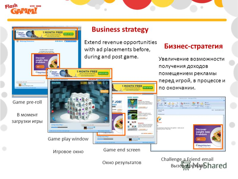 Extend revenue opportunities with ad placements before, during and post game. Game play window Игровое окно Game end screen Окно результатов Challenge a Friend email Вызов друзьям Game pre-roll В момент загрузки игры Business strategy Бизнес-стратеги