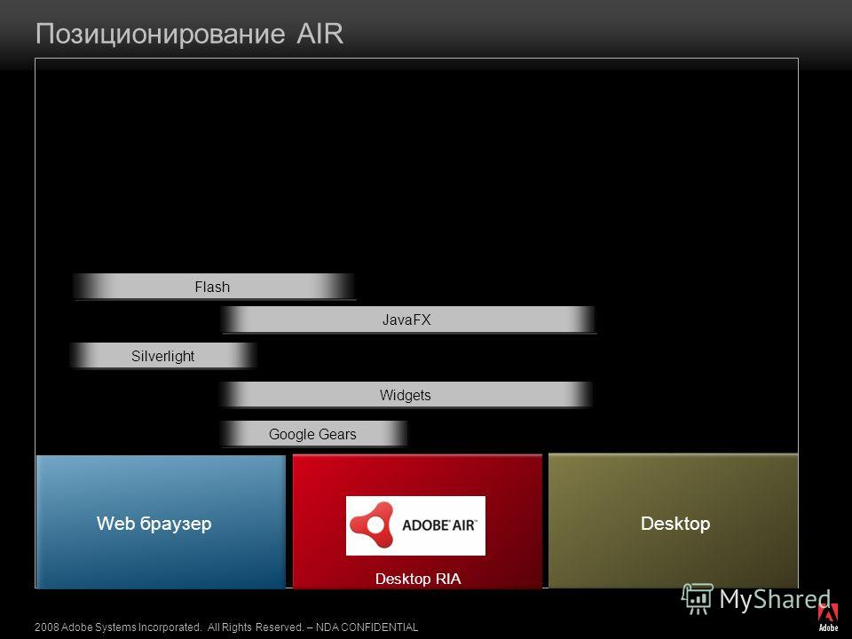 2008 Adobe Systems Incorporated. All Rights Reserved. – NDA CONFIDENTIAL Позиционирование AIR Web браузер Desktop Google Gears Widgets JavaFX Silverlight Flash Desktop RIA