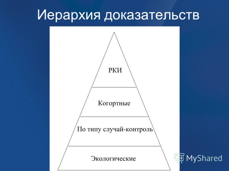 Иерархия доказательств
