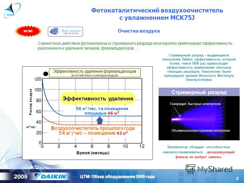 5 ЦТМ: Обзор оборудования 2009 года Очистка воздуха Генерация быстрых электронов Стримерный разряд Объёмное распространение электронов Катализатор обладает способностью самовосстанавливаться - деодорирующий фильтр не требует замены. Совместное действ