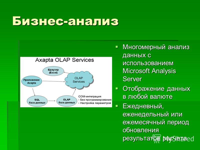 Бизнес-анализ Многомерный анализ данных с использованием Microsoft Analysis Server Многомерный анализ данных с использованием Microsoft Analysis Server Отображение данных в любой валюте Отображение данных в любой валюте Ежедневный, еженедельный или е