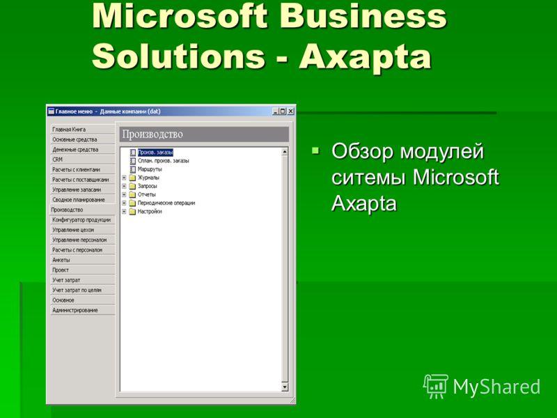 Обзор модулей ситемы Microsoft Axapta Обзор модулей ситемы Microsoft Axapta Microsoft Business Solutions - Axapta