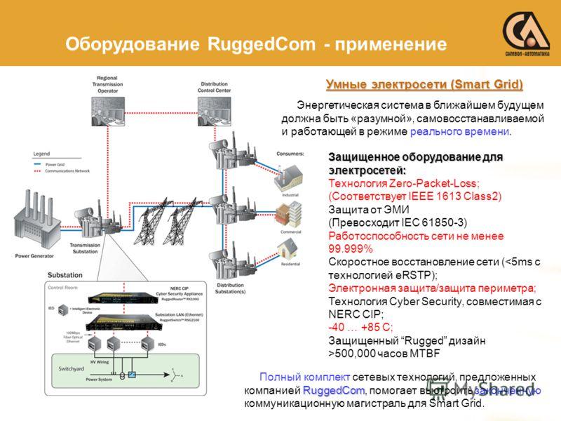 RuggedCom Полный комплект сетевых технологий, предложенных компанией RuggedCom, помогает выстроить законченную коммуникационную магистраль для Smart Grid. Энергетическая система в ближайшем будущем должна быть «разумной», самовосстанавливаемой и рабо
