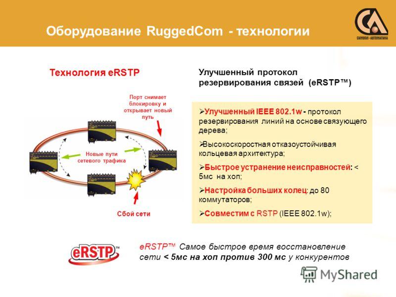 Оборудование RuggedCom - технологии Улучшенный IEEE 802.1w - протокол резервирования линий на основе связующего дерева; Высокоскоростная отказоустойчивая кольцевая архитектура; Быстрое устранение неисправностей: < 5мс на хоп; Настройка больших колец: