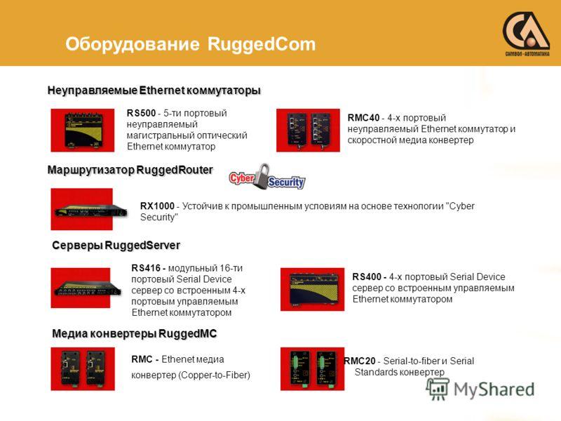 Оборудование RuggedCom Неуправляемые Ethernet коммутаторы RS500 - 5-ти портовый неуправляемый магистральный оптический Ethernet коммутатор RMC40 - 4-х портовый неуправляемый Ethernet коммутатор и скоростной медиа конвертер Маршрутизатор RuggedRouter