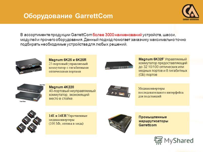 Magnum 6K25 и 6K25R 25-портовый управляемый коммутатор с гигабитными оптическими портами Magnum 6K32F Управляемый коммутатор предоставляющий до 32 10/100 оптических или медных портов и 8 гигабитных (Gb) портов Magnum 4K220 40-портовый неуправляемый к