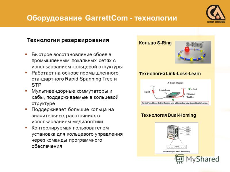 Оборудование GarrettCom - технологии Технологии резервирования Кольцо S-Ring Технология Link-Loss-Learn Быстрое восстановление сбоев в промышленным локальных сетях с использованием кольцевой структуры Работает на основе промышленного стандартного Rap